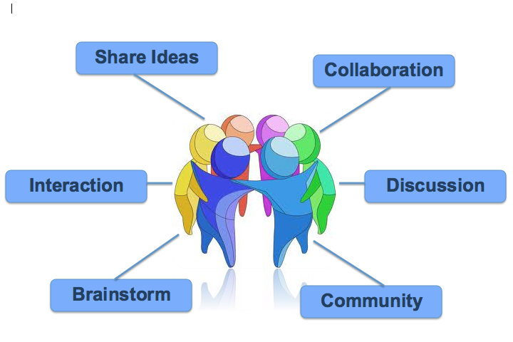 Collaborative Classroom Benefits ~ What my research suggested the potential benefits of