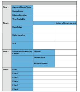 learning experience planning framework